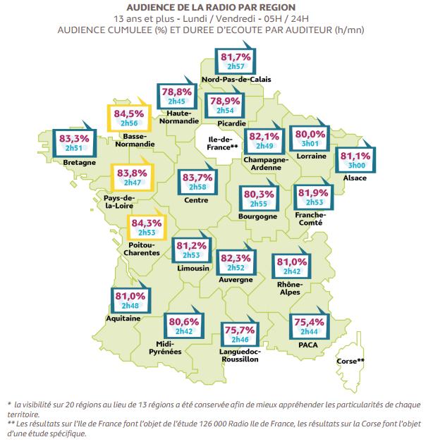 regie_radio_regions_audience_regions_septembre_2016_juin_2017