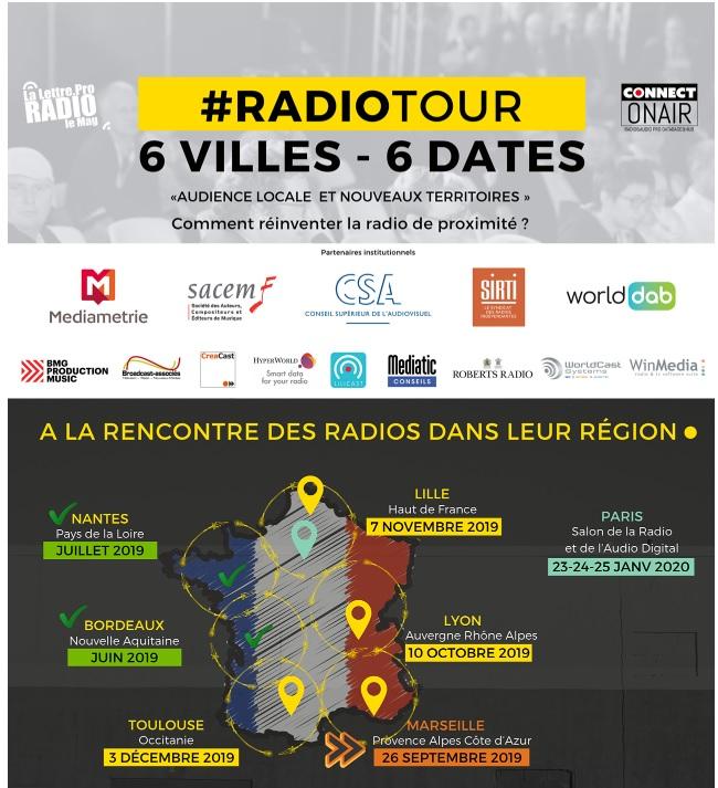 Les 6 étapes du Radio Tour en France en 2019
